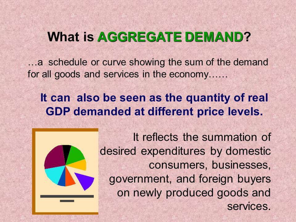 AGGREGATE DEMAND What is AGGREGATE DEMAND.