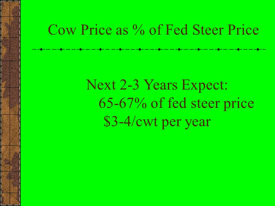 Cow Price as % of Fed Steer Price Next 2-3 Years Expect: 65-67% of fed steer price $3-4/cwt per year
