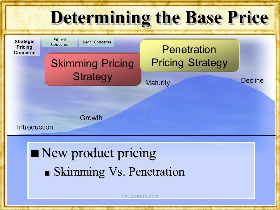 Dr. Rosenbloom Skimming Pricing Strategy Determining the Base Price n New product pricing n Skimming Vs. Penetration Penetration Pricing Strategy Intr