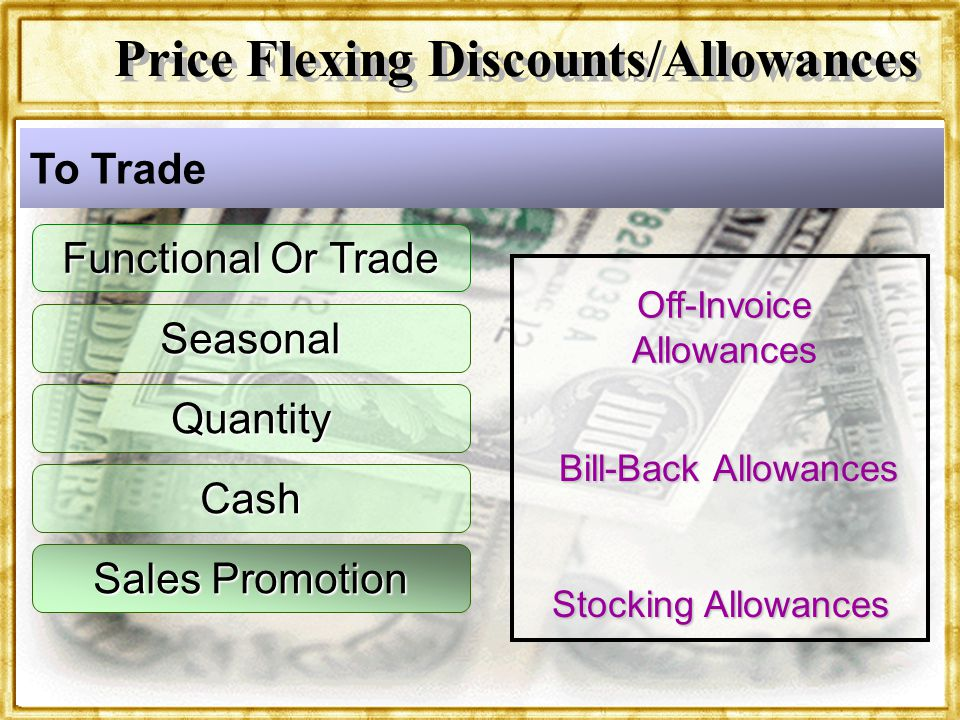 Dr. Rosenbloom Off-Invoice Allowances Bill-Back Allowances Stocking Allowances To Trade Seasonal Quantity Cash Sales Promotion Functional Or Trade Pri