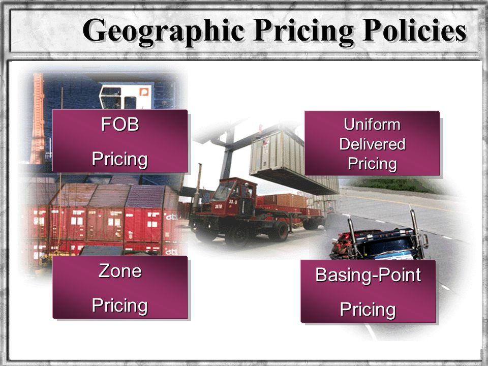 Dr. Rosenbloom Geographic Pricing Policies FOBPricing Uniform Delivered Pricing ZonePricing Basing-PointPricing