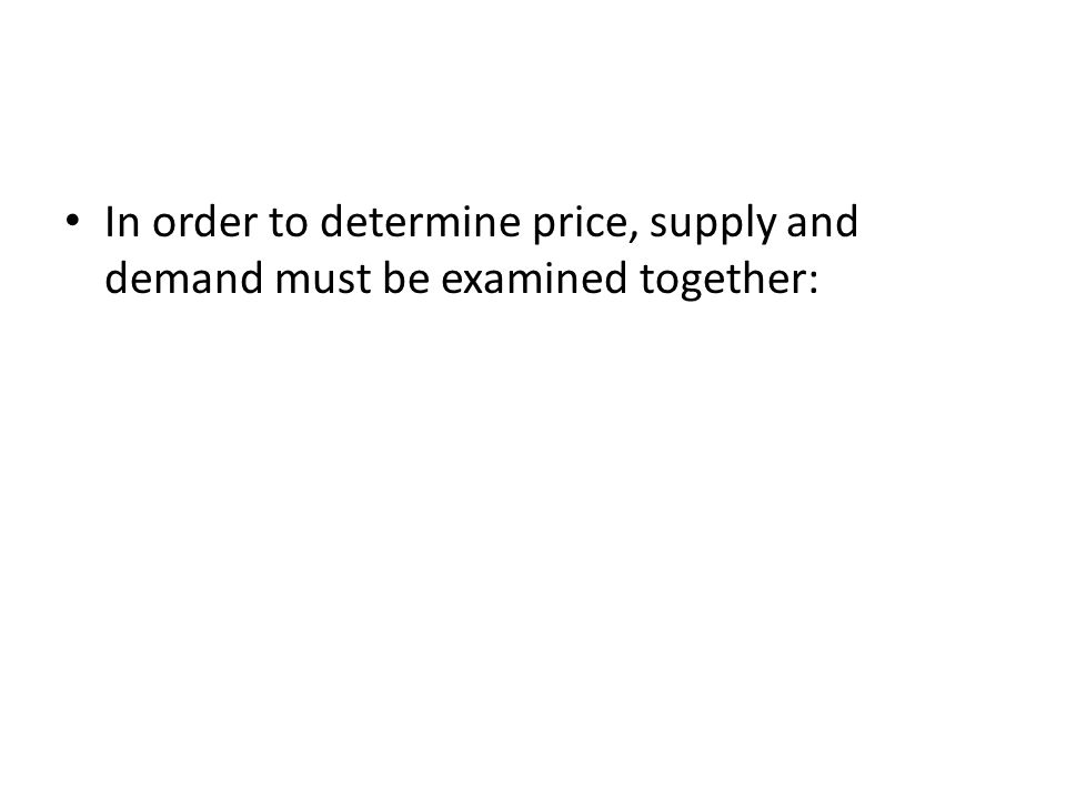 In order to determine price, supply and demand must be examined together: