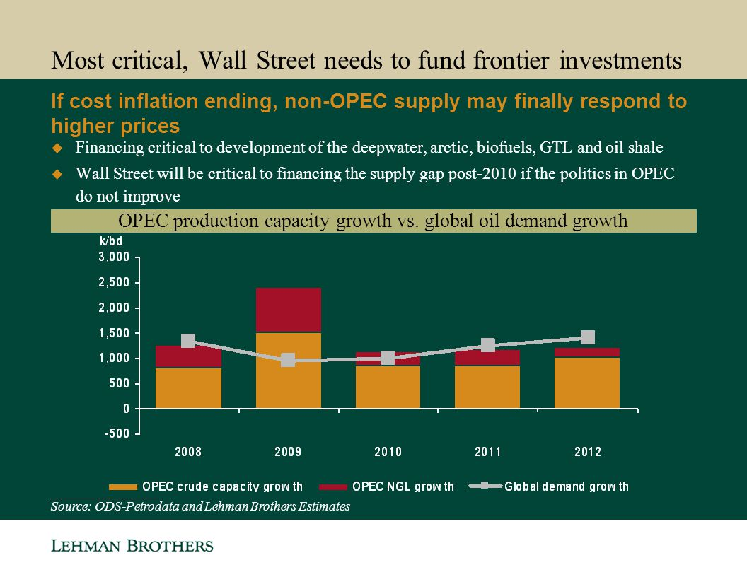 ________________ Source: ODS-Petrodata and Lehman Brothers Estimates Most critical, Wall Street needs to fund frontier investments If cost inflation e