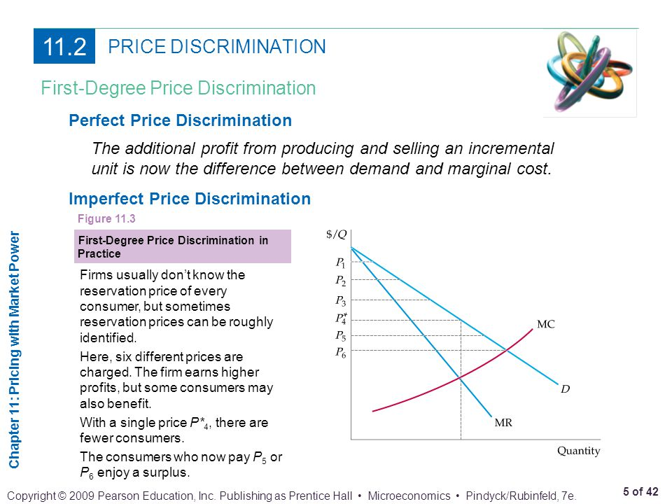 Chapter 11: Pricing with Market Power 5 of 42 Copyright © 2009 Pearson Education, Inc. Publishing as Prentice Hall Microeconomics Pindyck/Rubinfeld, 7