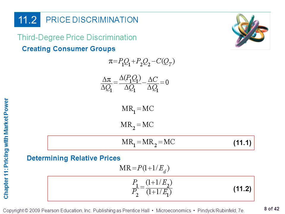 Chapter 11: Pricing with Market Power 8 of 42 Copyright © 2009 Pearson Education, Inc. Publishing as Prentice Hall Microeconomics Pindyck/Rubinfeld, 7