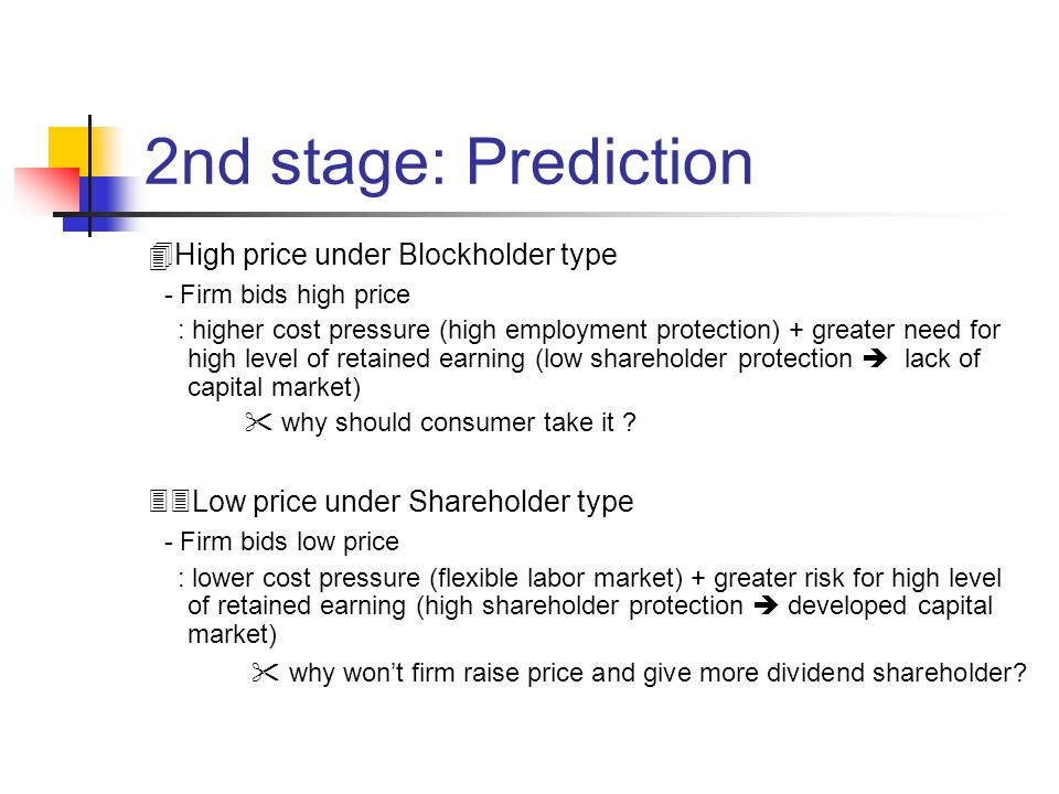 2nd stage: Prediction High price under Blockholder type - Firm bids high price : higher cost pressure (high employment protection) + greater need for