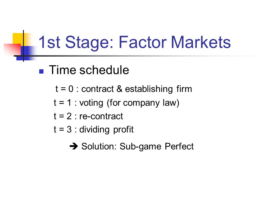 1st Stage: Factor Markets Time schedule t = 0 : contract & establishing firm t = 1 : voting (for company law) t = 2 : re-contract t = 3 : dividing profit Solution: Sub-game Perfect