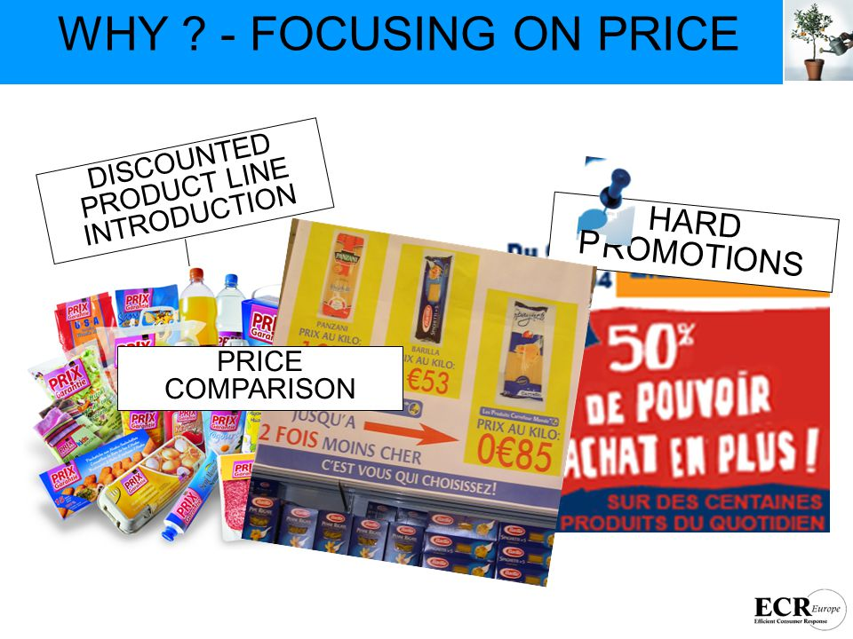 DISCOUNTED PRODUCT LINE INTRODUCTION HARD PROMOTIONS P PRICE COMPARISON WHY - FOCUSING ON PRICE
