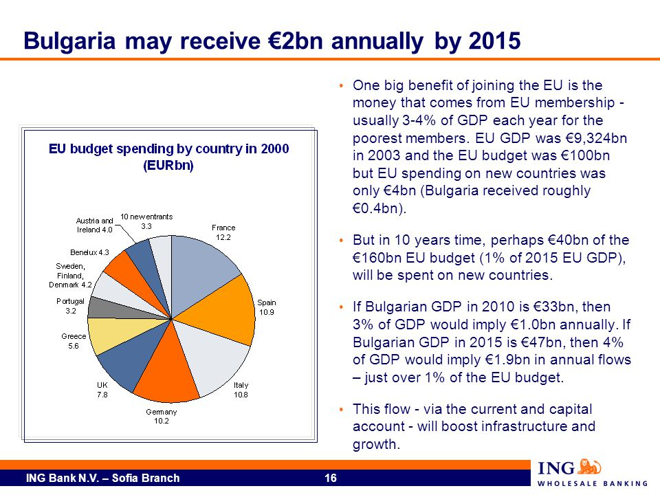 ING Bank N.V. – Sofia Branch 16 Bulgaria may receive 2bn annually by 2015 One big benefit of joining the EU is the money that comes from EU membership