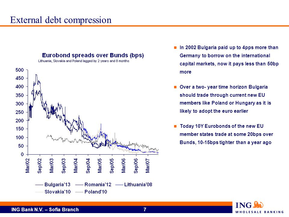 ING Bank N.V. – Sofia Branch 7 External debt compression In 2002 Bulgaria paid up to 4pps more than Germany to borrow on the international capital mar