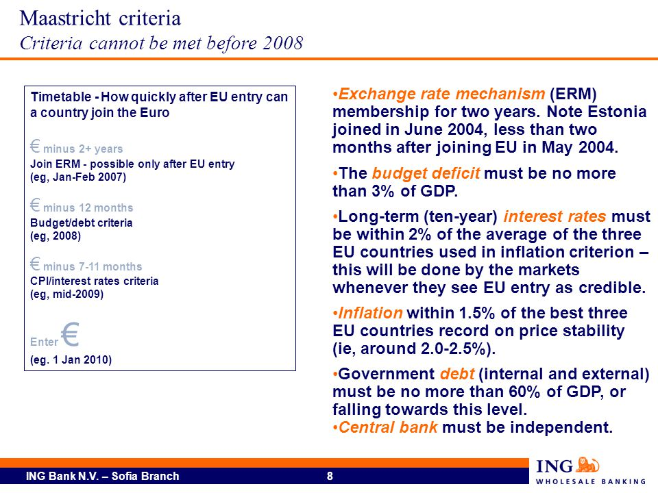 ING Bank N.V. – Sofia Branch 8 Maastricht criteria Criteria cannot be met before 2008 Timetable - How quickly after EU entry can a country join the Eu