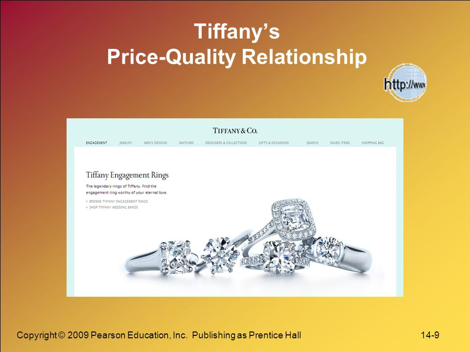Copyright © 2009 Pearson Education, Inc. Publishing as Prentice Hall 14-9 Tiffanys Price-Quality Relationship