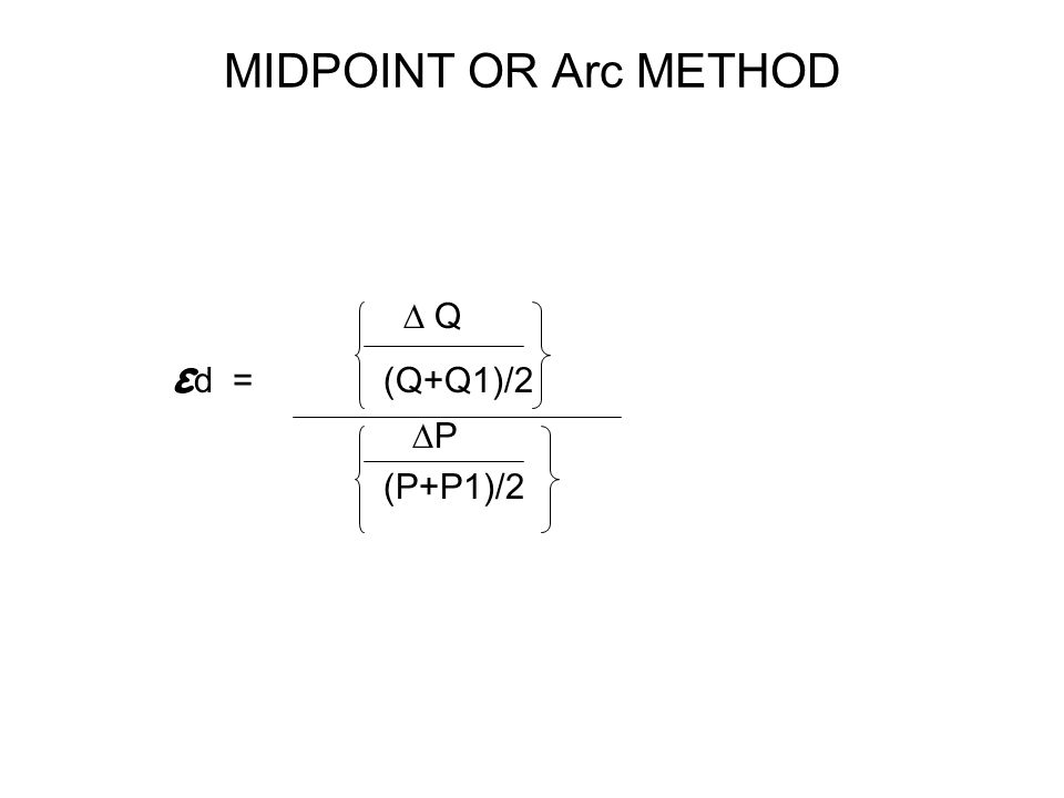MIDPOINT OR Arc METHOD Q ε d = (Q+Q1)/2 P (P+P1)/2