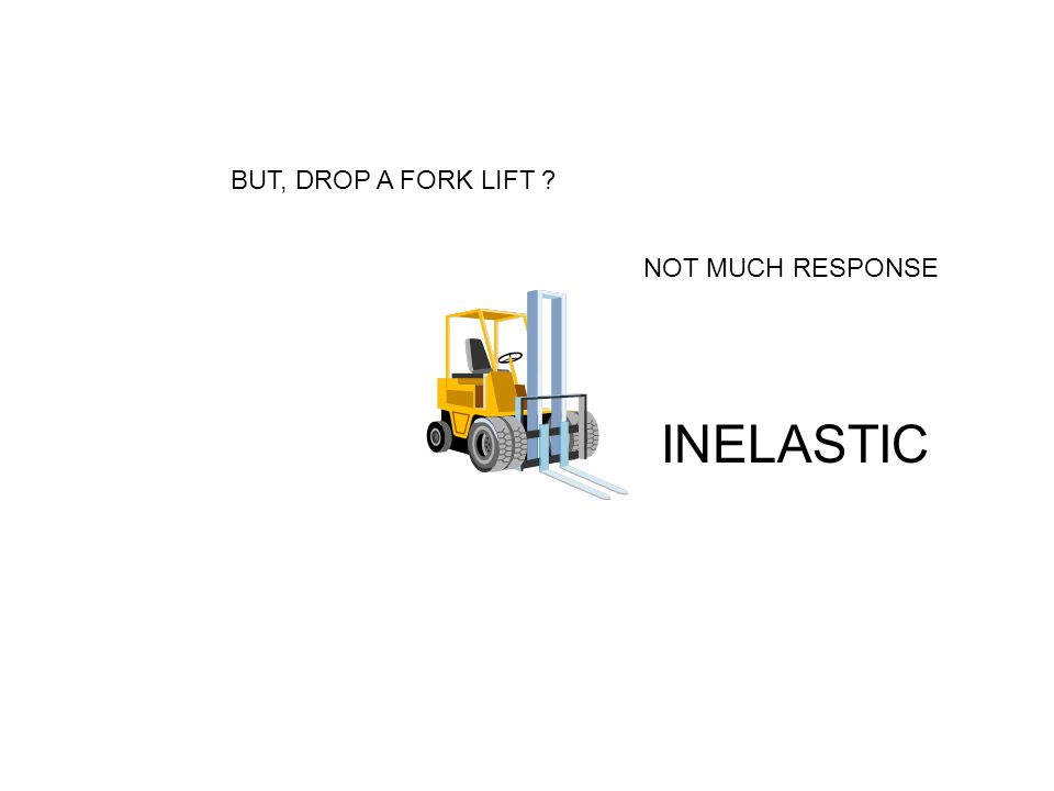 BUT, DROP A FORK LIFT ? NOT MUCH RESPONSE INELASTIC