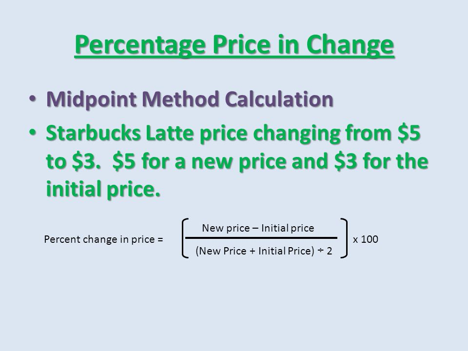 Percentage Change in Price