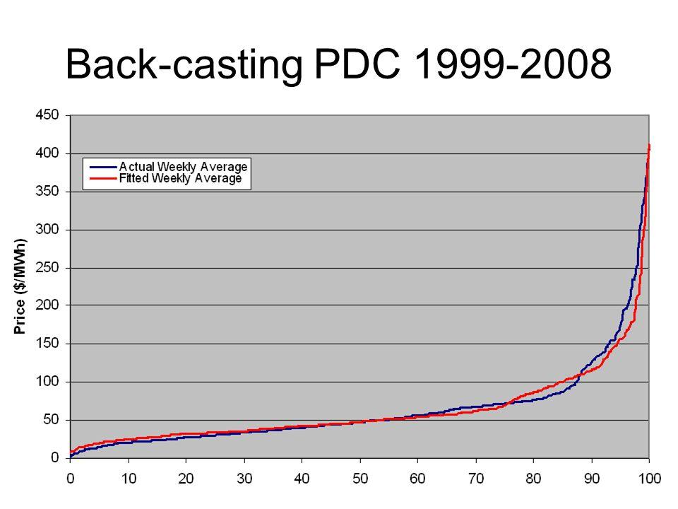 Back-casting PDC 1999-2008