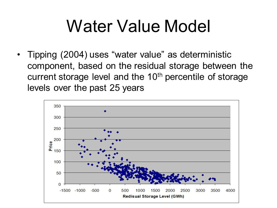 Tipping (2004) uses water value as deterministic component, based on the residual storage between the current storage level and the 10 th percentile of storage levels over the past 25 years Take storage level from COMITfree website Water Value Model