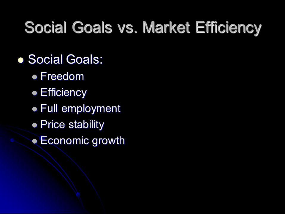 Social Goals vs. Market Efficiency Social Goals: Social Goals: Freedom Freedom Efficiency Efficiency Full employment Full employment Price stability P