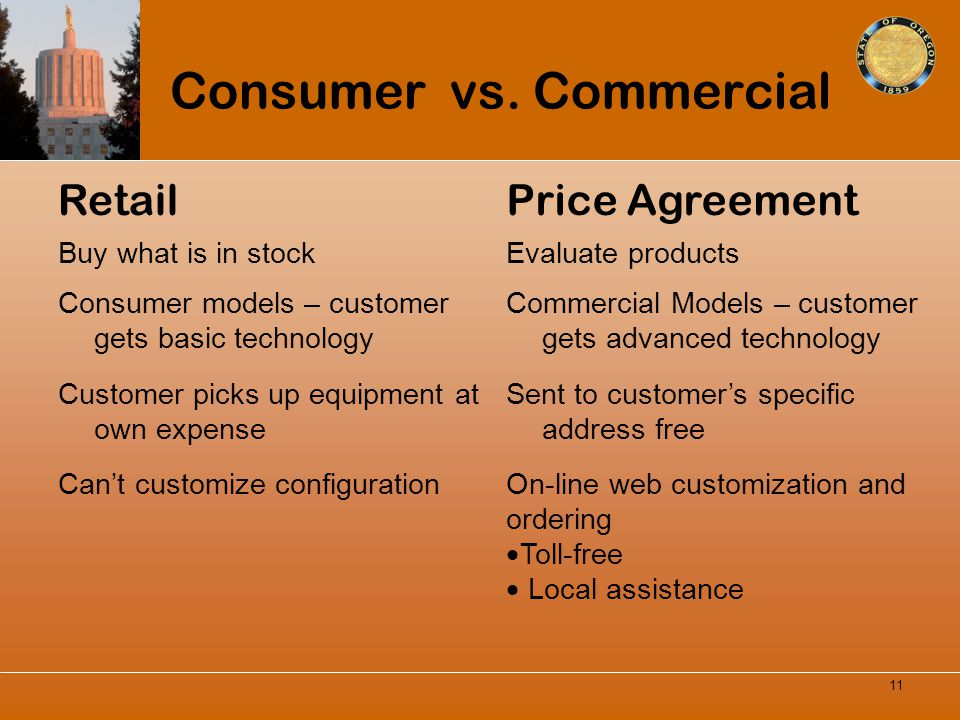 Consumer vs. Commercial RetailPrice Agreement Buy what is in stockEvaluate products Consumer models – customer gets basic technology Commercial Models