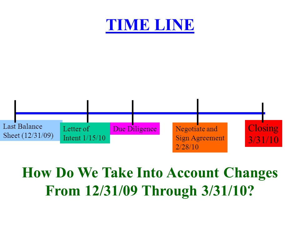 Last Balance Sheet (12/31/09) Due DiligenceLetter of Intent 1/15/10 Negotiate and Sign Agreement 2/28/10 Closing 3/31/10 TIME LINE How Do We Take Into Account Changes From 12/31/09 Through 3/31/10
