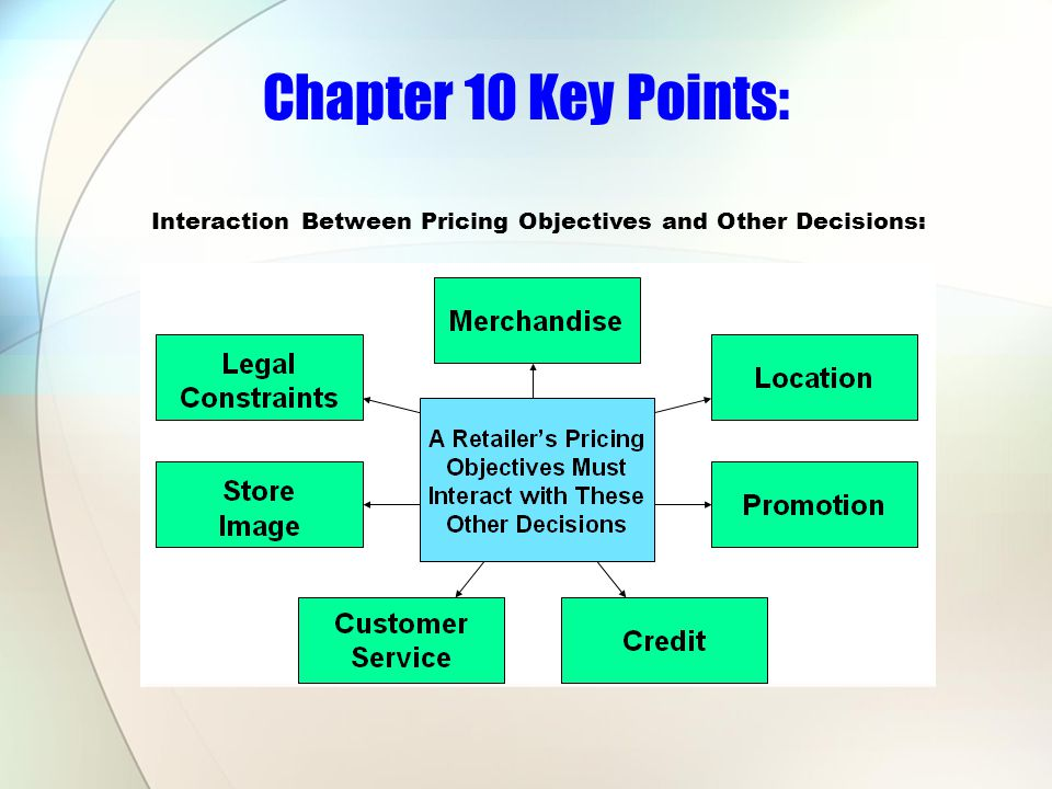 Chapter 10 Key Points: Interaction Between Pricing Objectives and Other Decisions:
