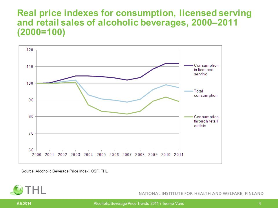 Real price indexes for consumption, licensed serving and retail sales of alcoholic beverages, 2000–2011 (2000=100) 9.6.2014 4 Source: Alcoholic Beverage Price Index.