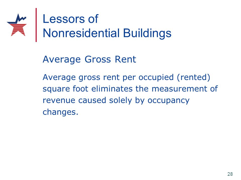 28 Average Gross Rent Average gross rent per occupied (rented) square foot eliminates the measurement of revenue caused solely by occupancy changes. L