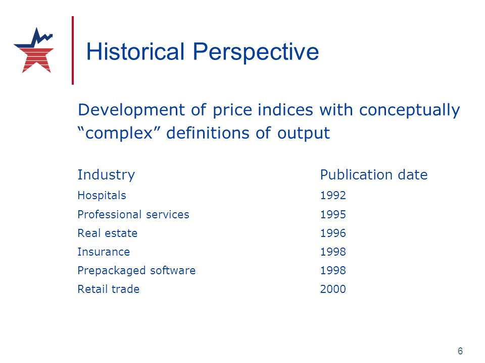 6 Historical Perspective Development of price indices with conceptually complex definitions of output IndustryPublication date Hospitals1992 Professio