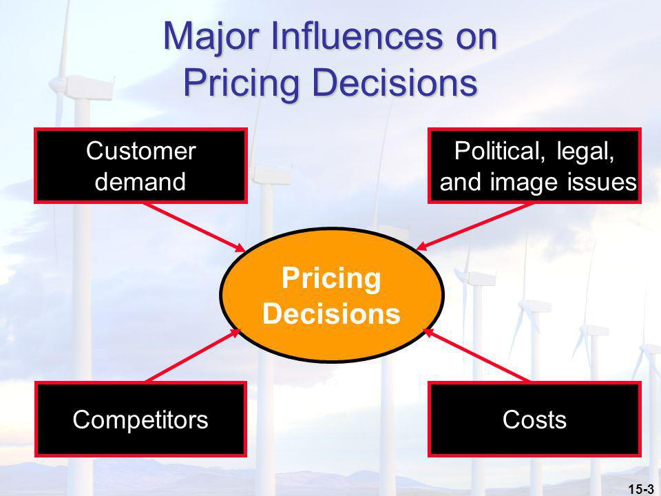 15-3 Major Influences on Pricing Decisions Pricing Decisions Political, legal, and image issues CompetitorsCosts Customer demand