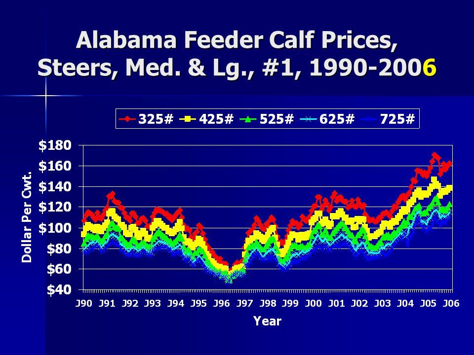 Alabama Feeder Calf Prices, Steers, Med. & Lg., #1, 1990-2006