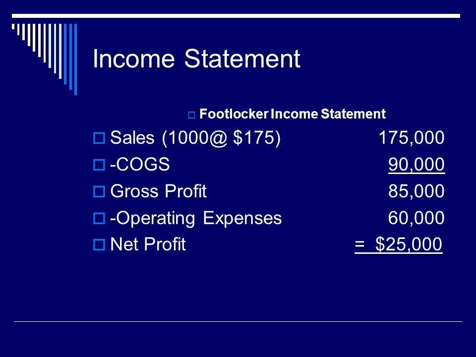 Income Statement Footlocker Income Statement Sales (1000@ $175) 175,000 -COGS 90,000 Gross Profit 85,000 -Operating Expenses 60,000 Net Profit = $25,0