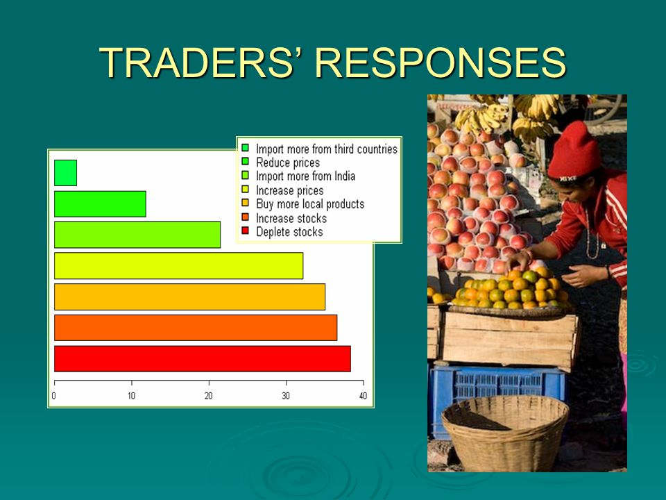 TRADERS RESPONSES In case we need a box