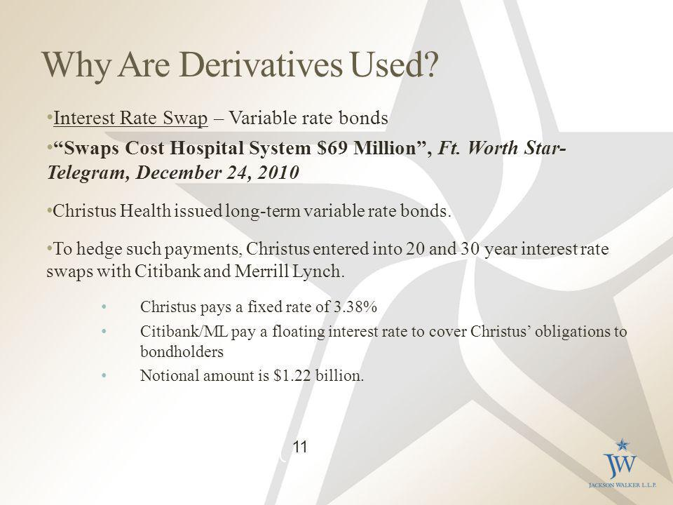 Why Are Derivatives Used.