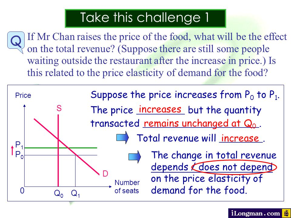 Take this challenge 1 Mr Chan owns a restaurant. There are people waiting outside his restaurant for lunch every day. Explain why this happens. Q1Q1 P