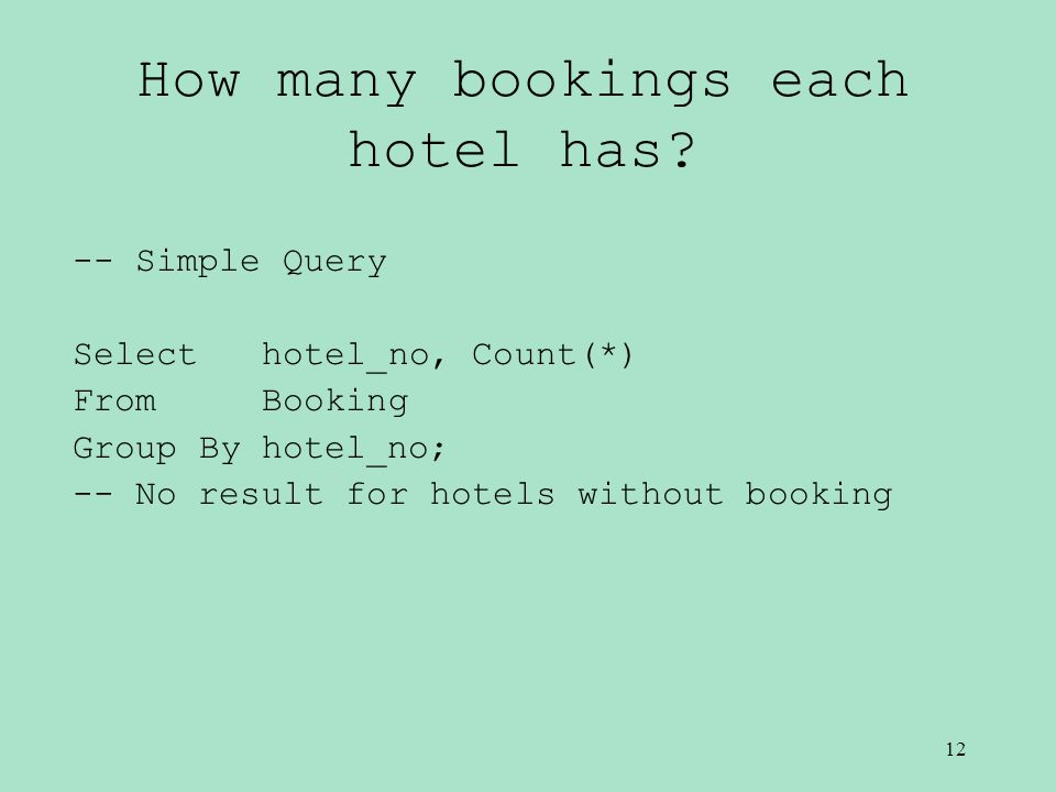 How many bookings each hotel has.