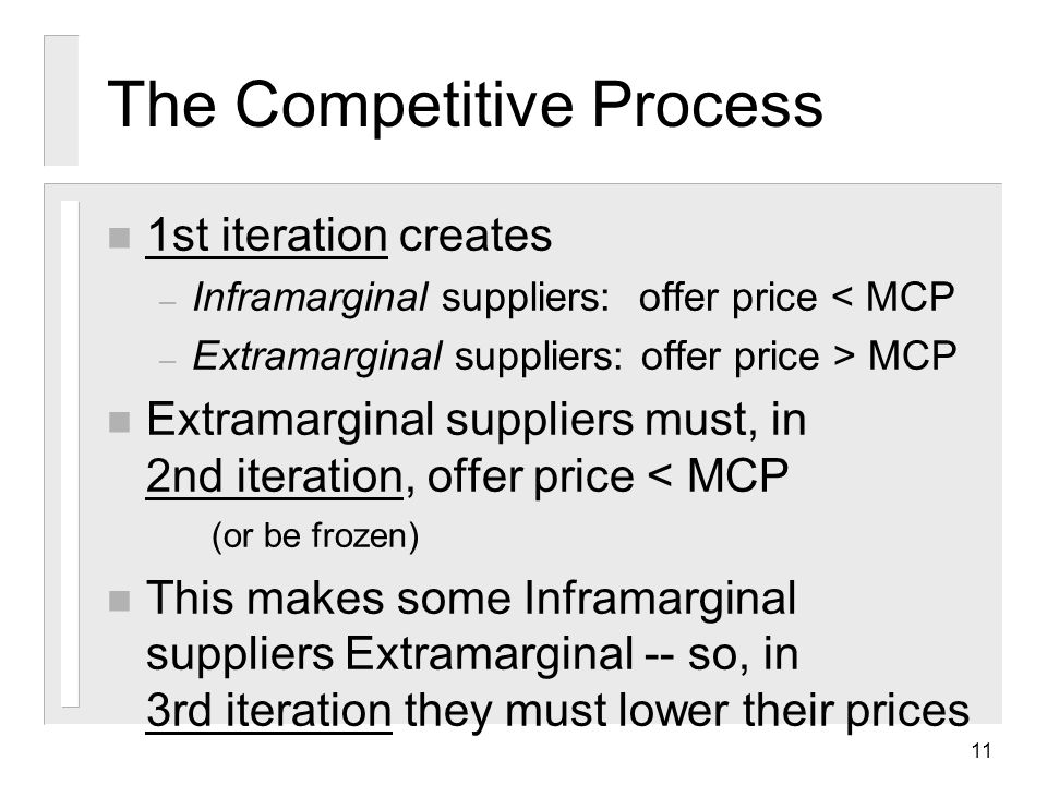 11 The Competitive Process n 1st iteration creates – Inframarginal suppliers: offer price < MCP – Extramarginal suppliers: offer price > MCP n Extramarginal suppliers must, in 2nd iteration, offer price < MCP (or be frozen) n This makes some Inframarginal suppliers Extramarginal -- so, in 3rd iteration they must lower their prices