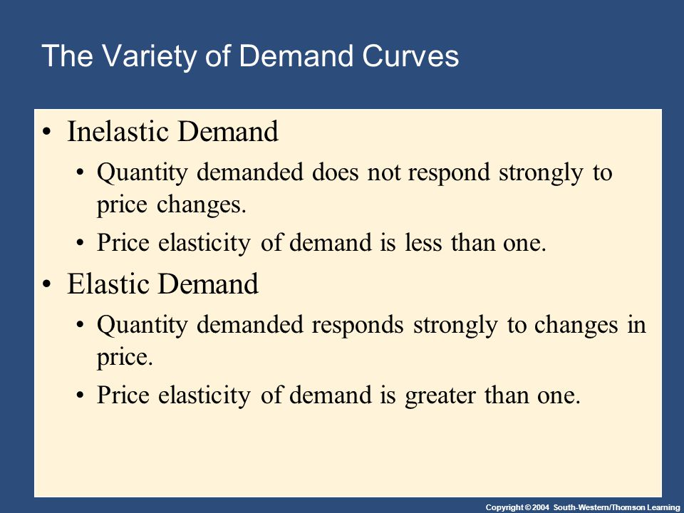 Copyright © 2004 South-Western/Thomson Learning The Variety of Demand Curves Inelastic Demand Quantity demanded does not respond strongly to price cha