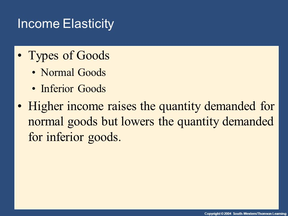 Copyright © 2004 South-Western/Thomson Learning Income Elasticity Types of Goods Normal Goods Inferior Goods Higher income raises the quantity demande
