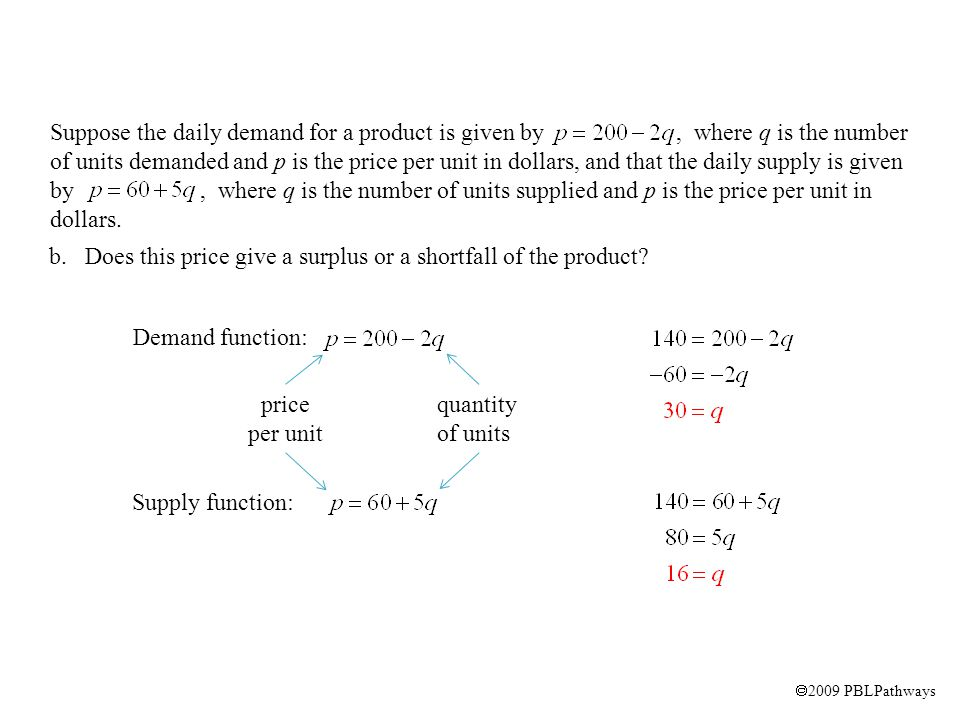 2009 PBLPathways Demand function: Supply function: price per unit quantity of units b.Does this price give a surplus or a shortfall of the product.
