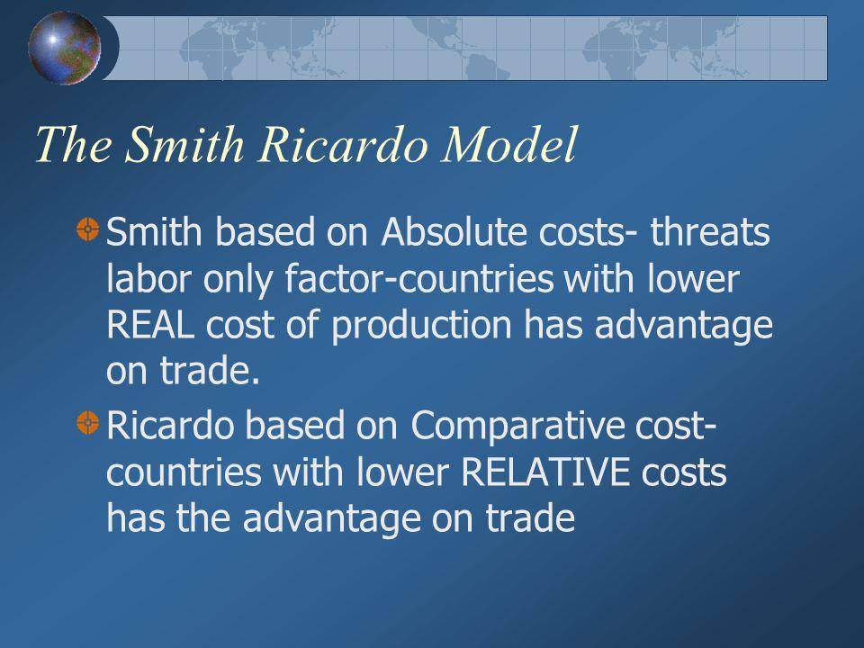 The theoretical perspective of International trade Ricardo Smith model Heckshir Ohlin Model Intra Industry trade model Strategic trade Model