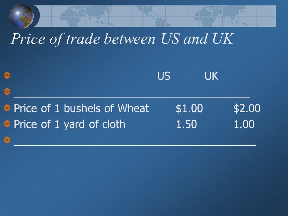 Amount of trade between US and UK USUK _____________________________ Wheat (bushels / man-hour ) 61 Cloth (yards / man- hour) 42 _____________________