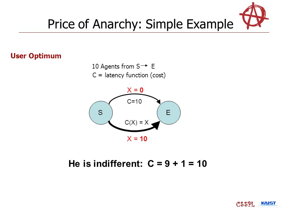 SE C=10 C(X) = X He is indifferent: C = 9 + 1 = 10 X = 10 X = 0 CSSPL 10 Agents from S E C = latency function (cost) User Optimum Price of Anarchy: Simple Example