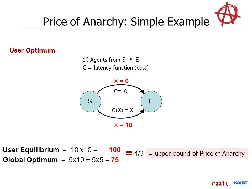 SE C=10 C(X) = X User Equilibrium = 10 x10 = 100 X = 10 X = 0 Global Optimum = 5x10 + 5x5 = 75 CSSPL 10 Agents from S E C = latency function (cost) User Optimum Price of Anarchy: Simple Example 4/3= upper bound of Price of Anarchy