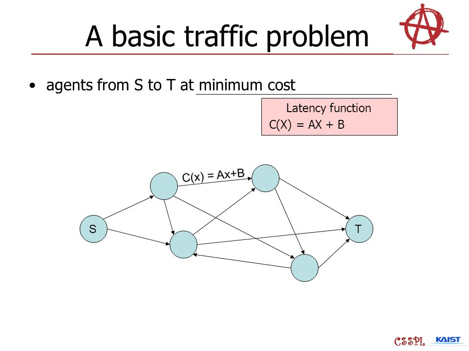 A basic traffic problem agents from S to T at minimum cost ST C(x) = Ax+B CSSPL Latency function C(X) = AX + B