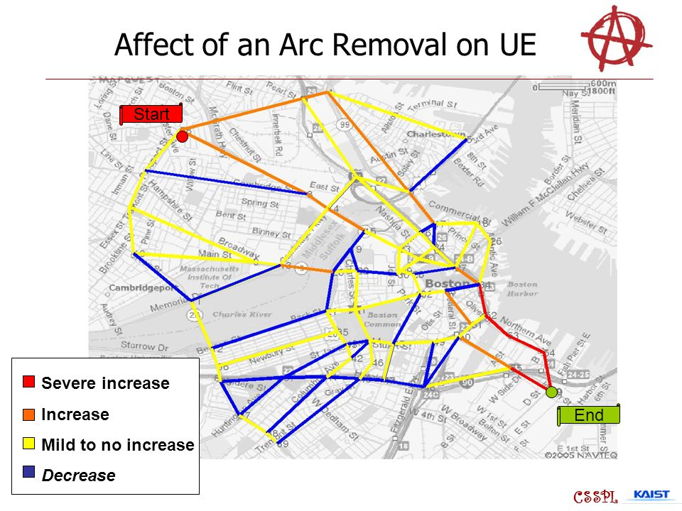 Affect of an Arc Removal on UE Severe increase Increase Mild to no increase Decrease Start End CSSPL