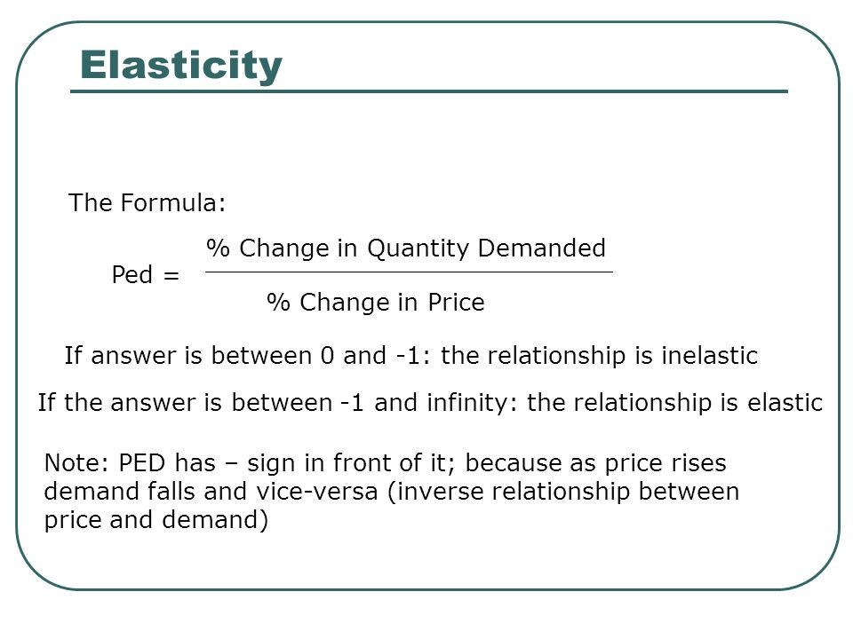 Elasticity Price (£) Quantity Demanded The demand curve can be a range of shapes each of which is associated with a different relationship between price and the quantity demanded.