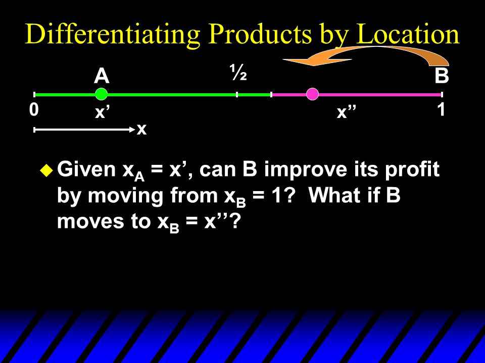 10 Differentiating Products by Location u Given x A = x, can B improve its profit by moving from x B = 1.