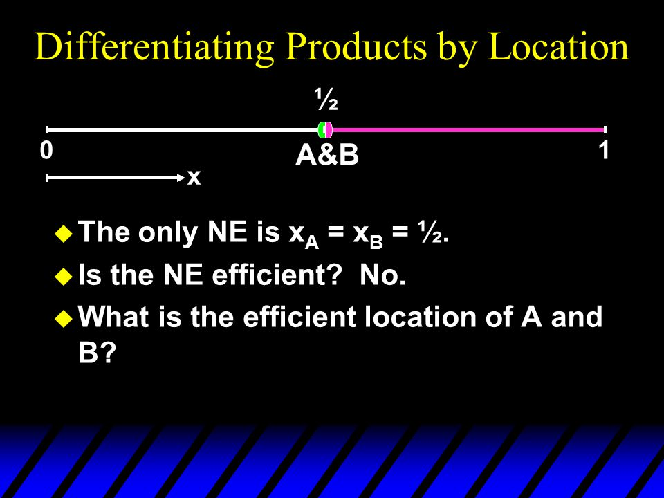 10 Differentiating Products by Location u The only NE is x A = x B = ½.