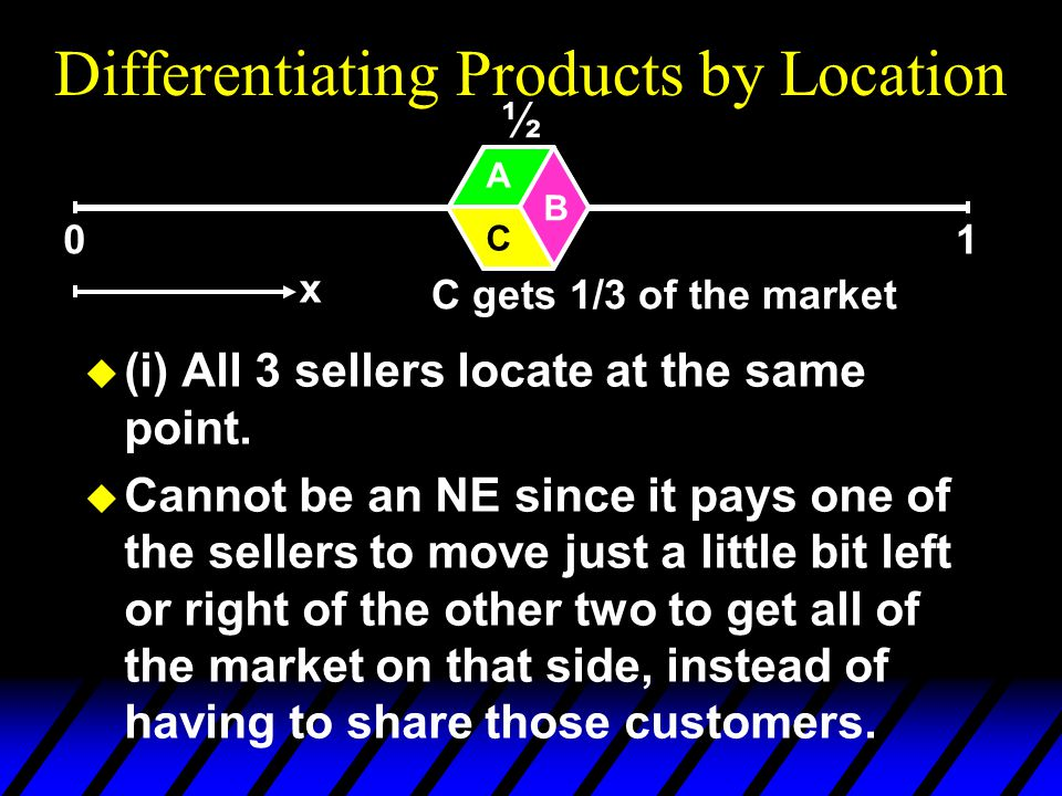 10 Differentiating Products by Location u (i) All 3 sellers locate at the same point.