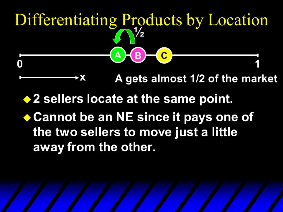 10 Differentiating Products by Location u 2 sellers locate at the same point.